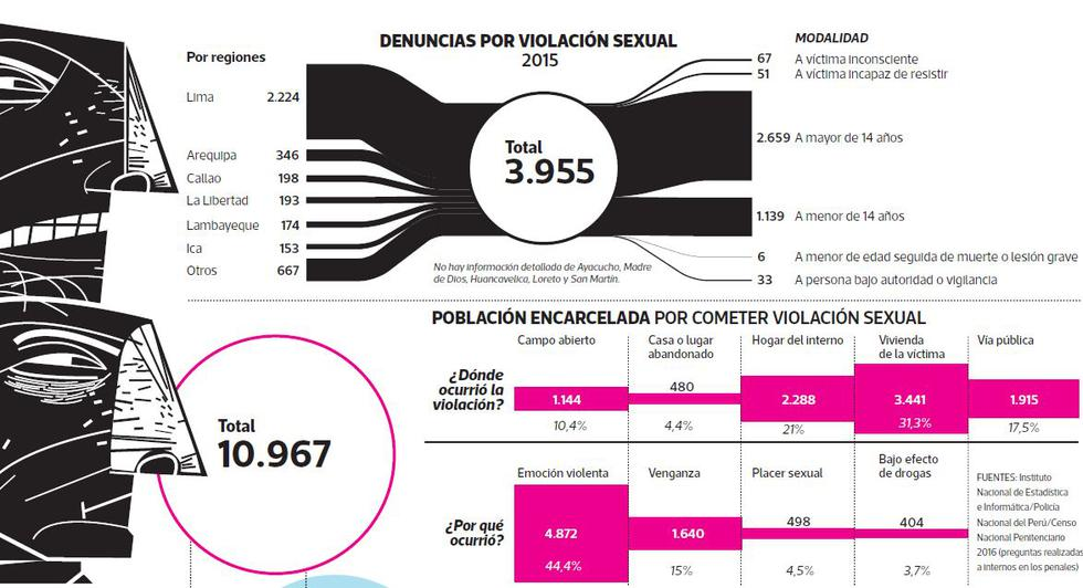 #NiUnaMenos: ¿Se puede identificar a un violador en potencia? - 2