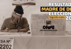 Resultados Madre de Dios Elecciones 2021: Pedro Castillo encabeza la votación en la región, según el conteo de la ONPE al 98.232%