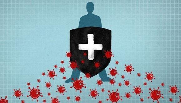 Virólogos de todo el mundo tratan de determinar cuándo puede durar la inmunidad para el COVID-19. (Foto: BBBC)