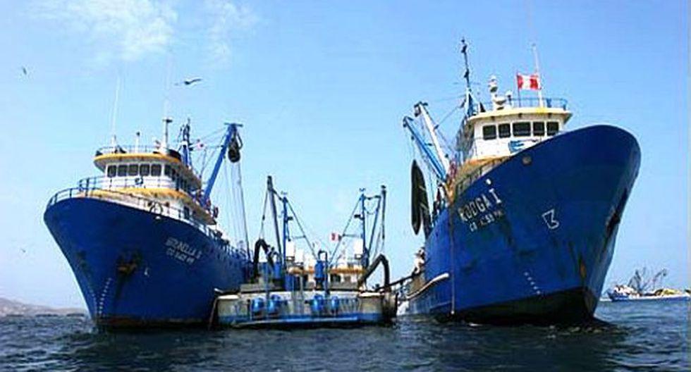 ¿Quienes estarían interesados en comprar China Fishery Group? - 1