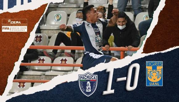 Pachuca venció 1-0 a Tigres por el Clausura 2021 de la Liga MX