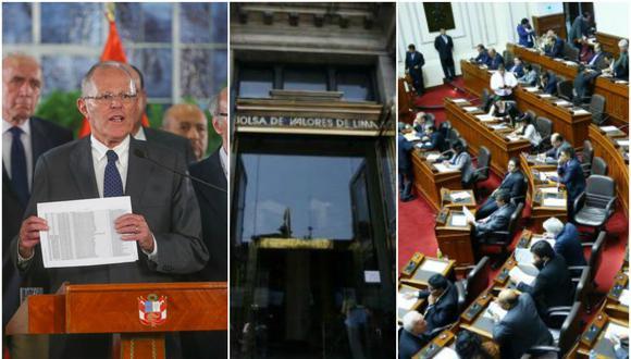 BVL cierra a la baja golpeada por crisis política local, ante pedido de vacancia al Presidente de la República, Pedro Pablo Kuczynski.