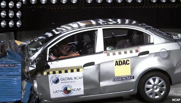 ¿Cuáles son los autos menos seguros de América Latina?