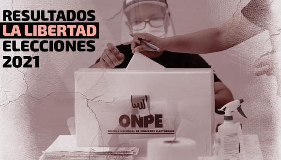 Resultados oficiales de las Elecciones 2021 en la región La Libertad, según el conteo de la ONPE | Foto: Diseño El Comercio