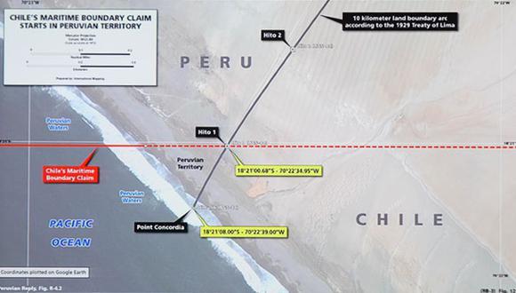 La Haya: ¿Cómo afectaría a la economía chilena fallo en contra?