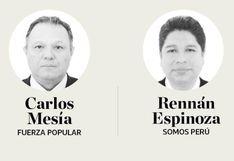 Elecciones 2020: Carlos Mesía y Rennán Espinoza debatieron en El Comercio