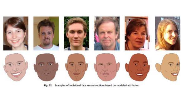 Usando más de mil fotos, investigadores detectaron 16 rasgos sociales en los atributos físicos.(PNAS)