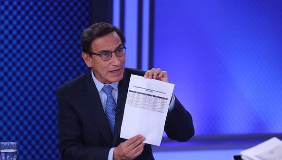 El presidente Martín Vizcarra negó los dichos del aspirante a colaborador eficaz ante el equipo especial Lava Jato. (Foto: Presidencia)