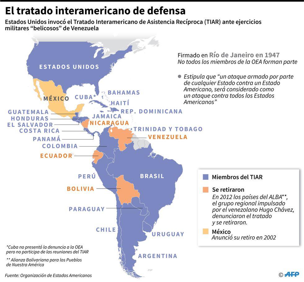 Países miembros y los que se retiraron del tratado interamericano de defensa firmado en 1947. (AFP)