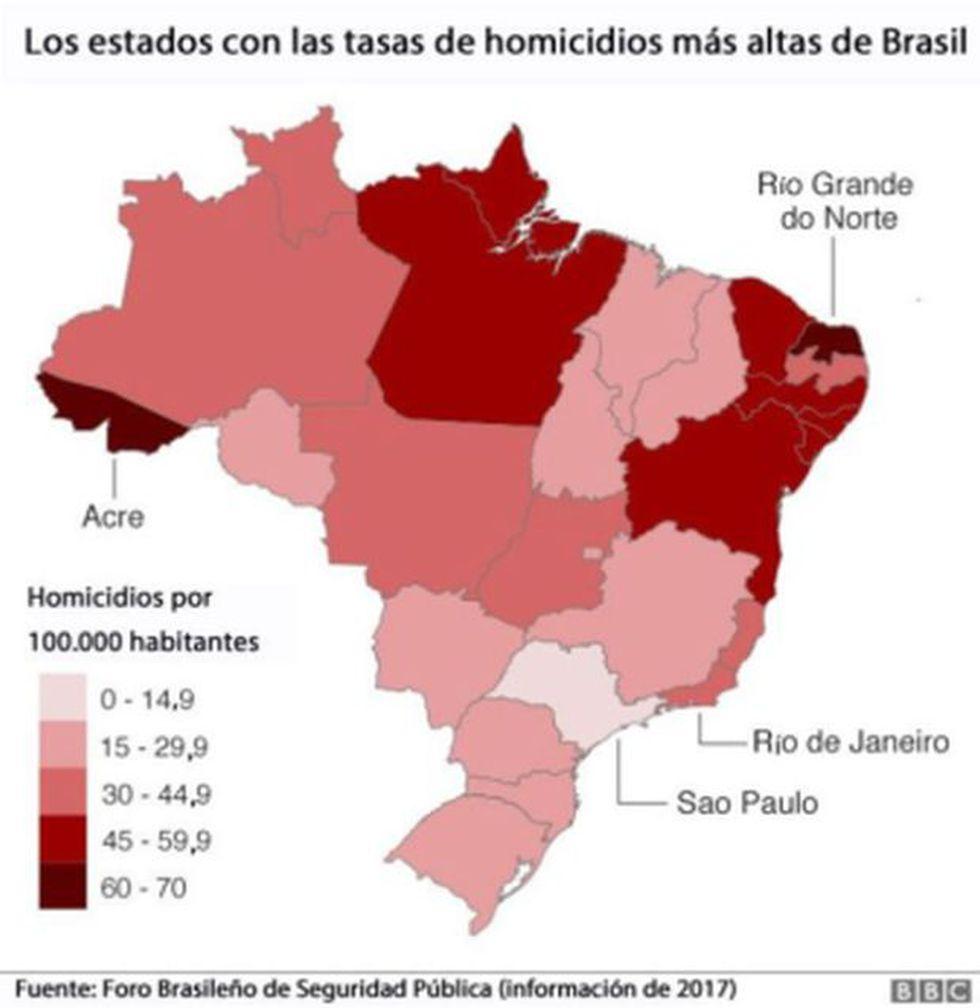 (BBC Mundo)