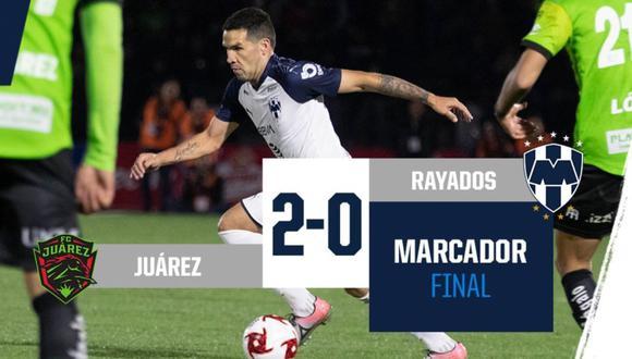Juárez venció 2-0 a Monterrey en la semifinal de ida de la Copa MX 2020 | Foto: Captura