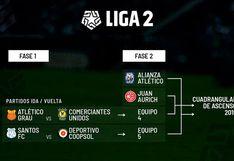 [EN VIVO vía Gol Perú] Liga 2 EN DIRECTO ONLINE: sigue los partidos clasificatorios al cuadrangular final para el ascenso