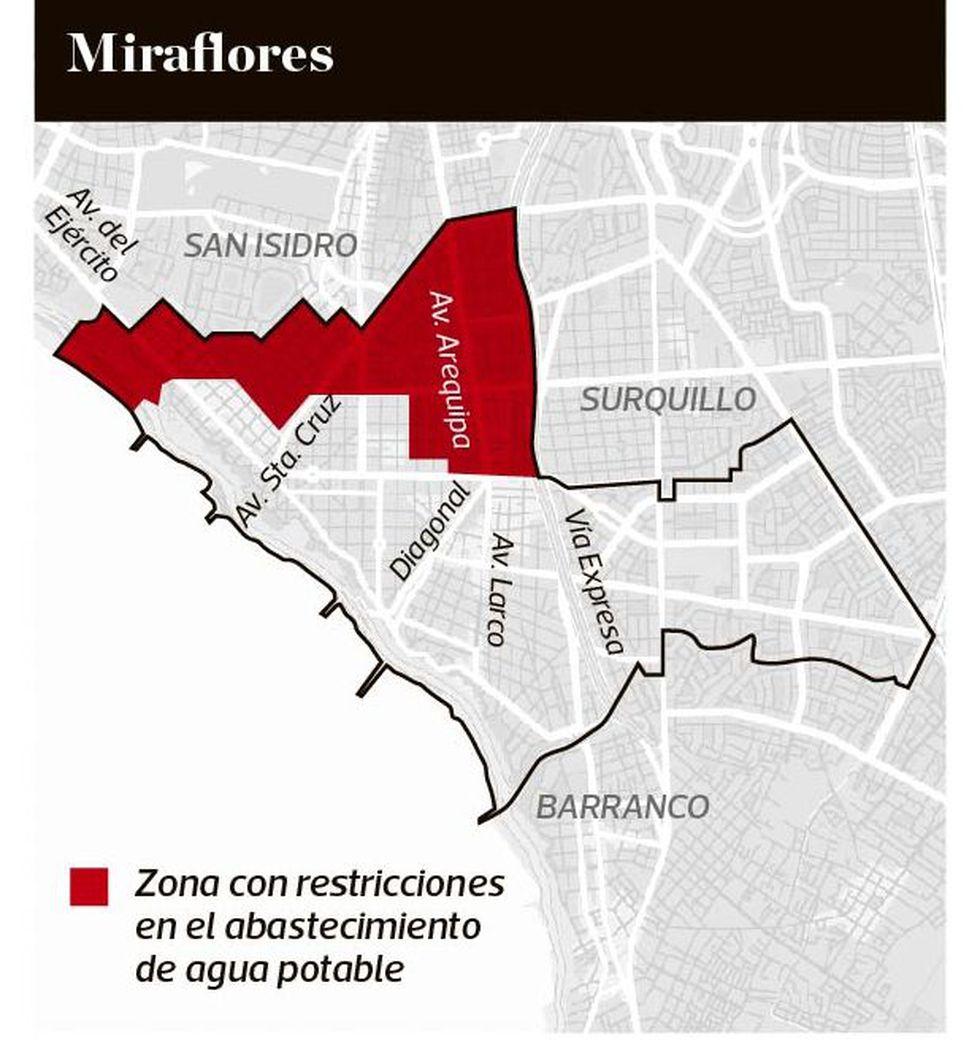 Corte de agua en Miraflores