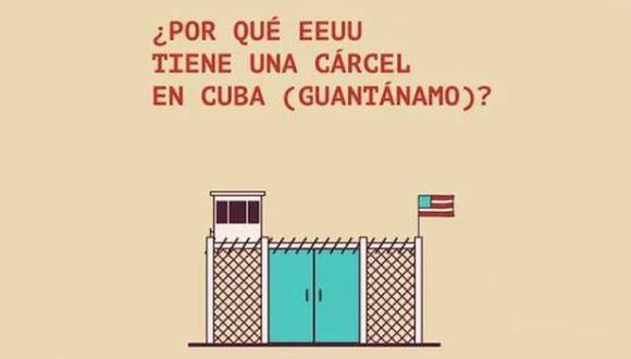 En pocas imágenes este GIF te explica la situación entre Cuba y Estados Unidos por Guantánamo. (Foto: Facebook)