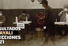 Resultados Ucayali Elecciones 2021: Keiko Fujimori encabeza votación en la región, según conteo de la ONPE