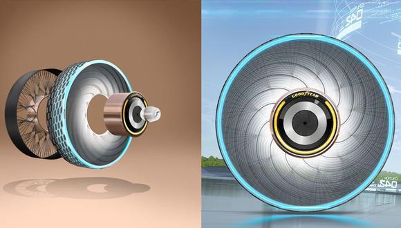 El prototipo de Goodyear no solo facilita el proceso de cambio de neumáticos, sino que también evita las pinchaduras. (Fotos: Goodyear).