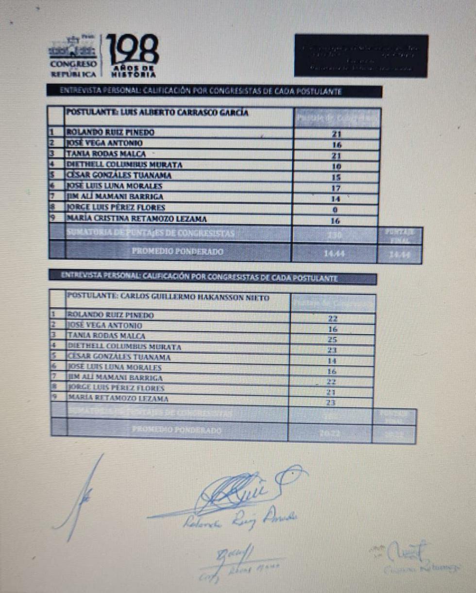 Estas son las calificaciones que brindaron los miembros de la comisión especial para evaluar candidatos al TC