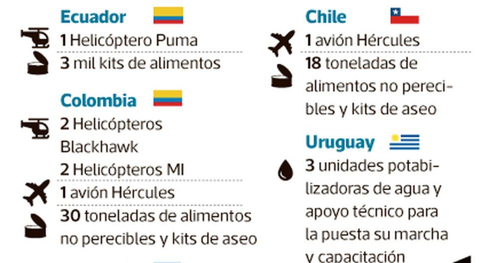 Conozca qué países están brindando ayuda humanitaria al Perú - 2