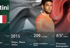 Rafael Nadal, Novak Djokovic, Roger Federer y los multimillonarios premios que han ganado los participantes del ATP World Finals Tour