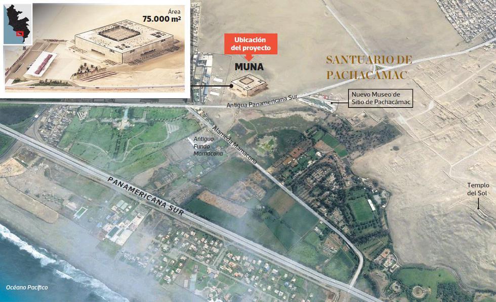 Expertos piden paralizar obras de Museo Nacional de Arqueología - 2