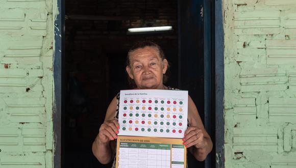 """El proyecto denominado """"Semáforo de Eliminación de Pobreza"""" permite a las familias medir su nivel de pobreza e identificar estrategias personalizadas para solucionar sus carencias específicas. (Foto: CAF)"""