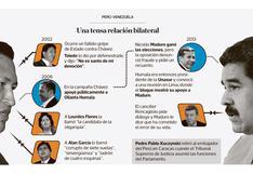 Infografía del día: Perú - Venezuela, una tensa relación bilateral