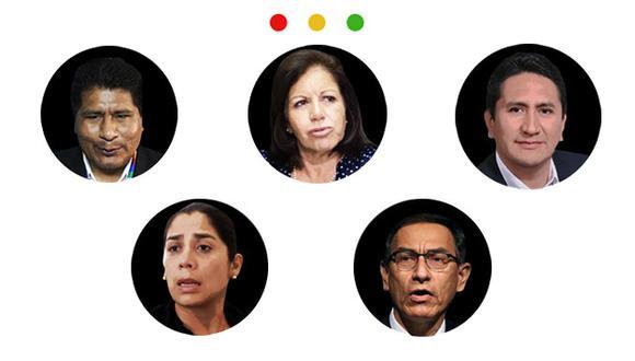 En esta ocasión se sometió a comprobación las afirmaciones de Walter Aduviri, Lourdes Flores Nano, Vladimir Cerrón, Úrsula Letona y Martín Vizcarra