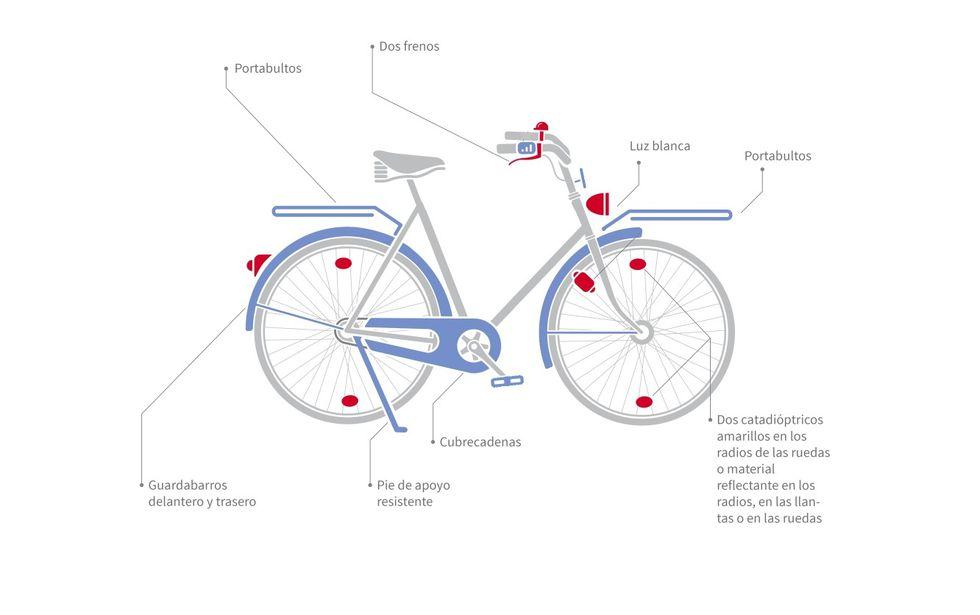 El prototipo tiene un diseño unisex de tipo urbano, con aro 26, con luces, casco y dos parrillas.