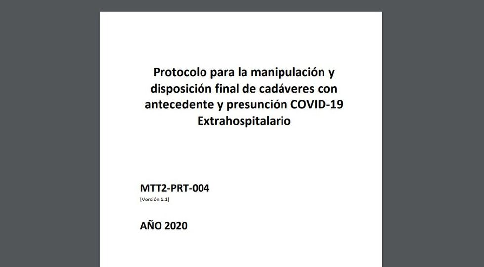 Protocolo para la manipulación y disposición final de cadáveres con antecedente y presunción COVID-19 Extrahospitalario. Fuente: Ministerio de Salud de Ecuador www.salud.gob.ec