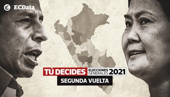 Sigue en vivo los resultados de la segunda vuelta en Dos De Mayo (Huanuco)
