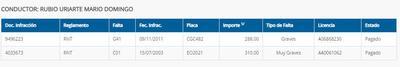 Registro de papeletas en el portal SAT