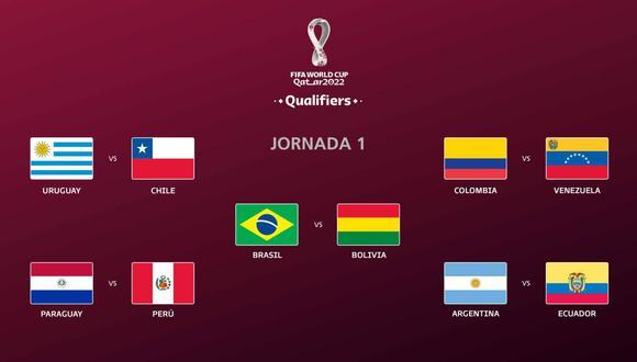 Entre el próximo 8 y 13 de octubre se jugará la primera fecha doble de las Eliminatorias y aquí tendrás todos los detalles. (Foto: FIFA)