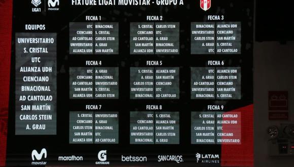 Así quedaron los dos grupos de la Fase 2 de la Liga 1 2020. (Foto: Captura de pantalla)