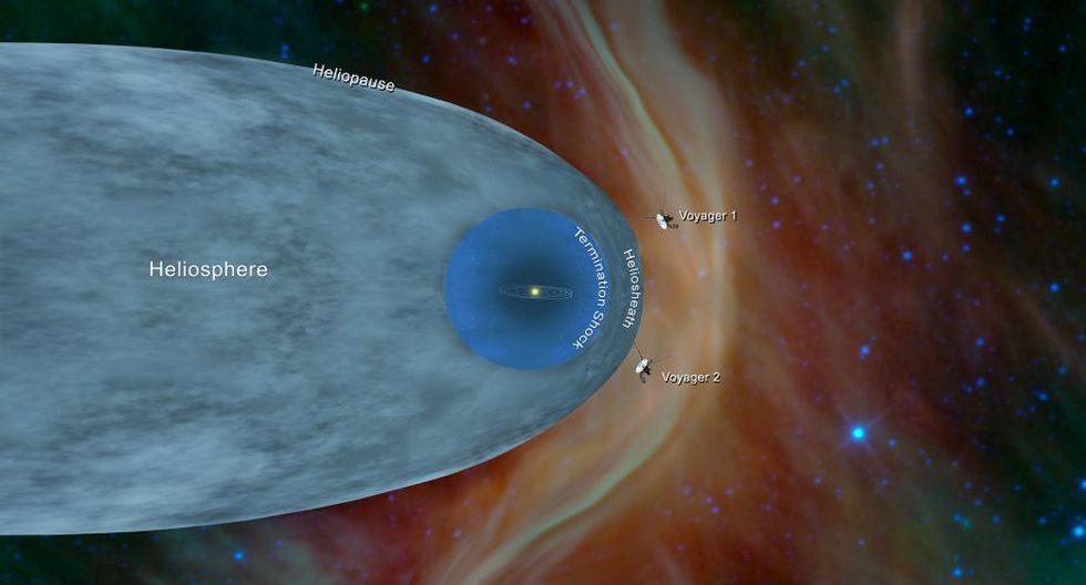 Esta es la segunda ocasión en la historia en la que un objeto de fabricación humana llega al espacio interestelar. (Foto: NASA)