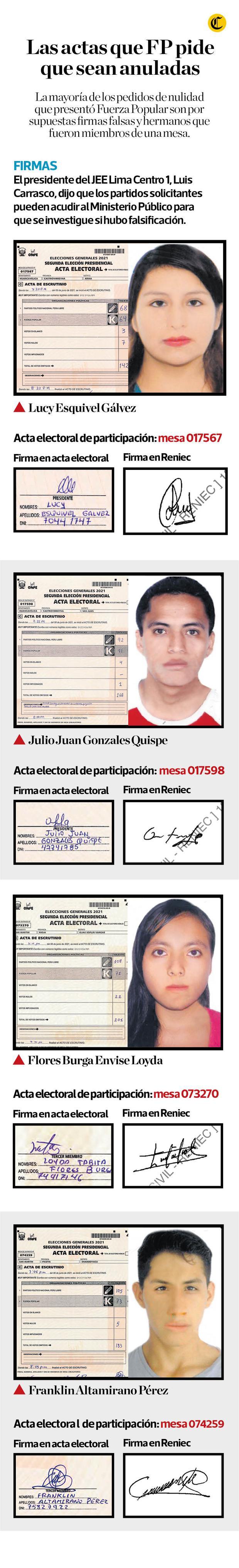 """Fuerza Popular aseguró que un """"patrón"""" en las actas fueron las supuestas falsificaciones de firmas."""