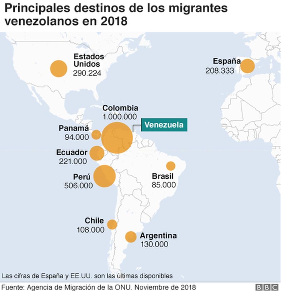 Imagen: BBC Mundo