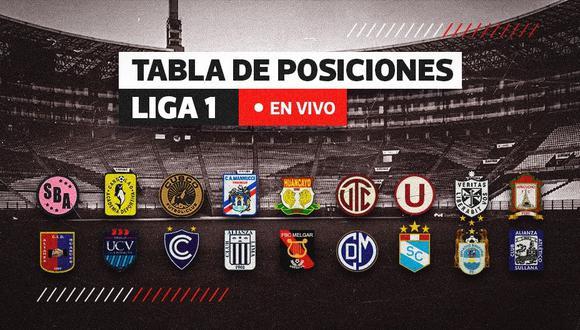 Tabla de posiciones de la Liga 1 EN VIVO: así marcha la clasificación del torneo peruano.
