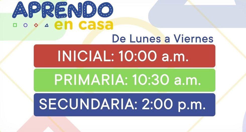 Aprendo en casa es la plataforma habilitada por el Gobierno peruano para que millones de estudiantes peruanos no pierdan el año escolar (Foto: Ministerio de Educación)