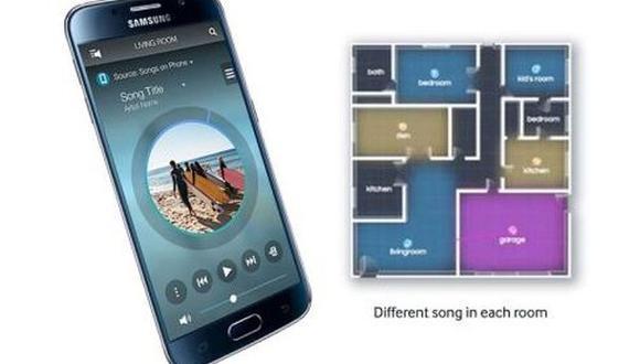 App integra los sistemas de sonido del hogar a tu smartphone