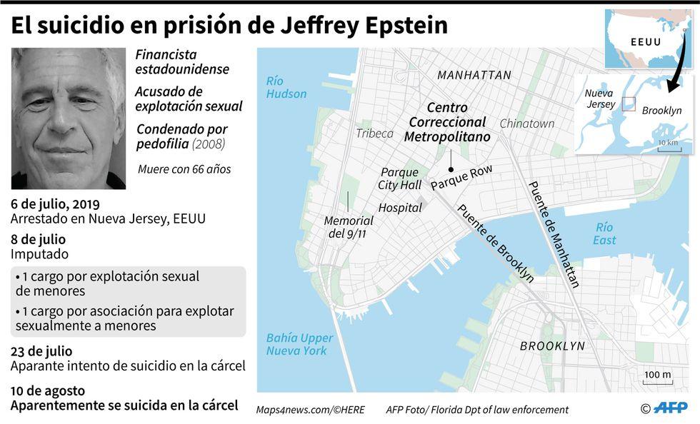 La muerte de Jeffrey Epstein en prisión. Fuente: AFP