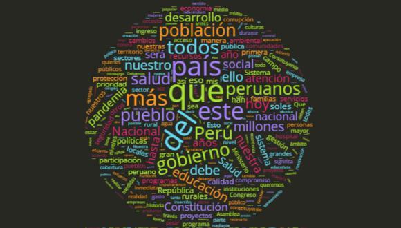 Los peruanos nos entregamos a algunas palabras, algunas frases y a sus respectivos silencios para explicar el mundo, dice Alonso Cueto.