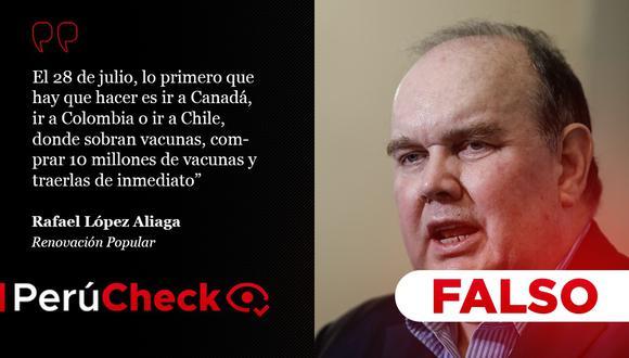 PerúCheck: Declaración del candidato Rafael López Aliaga sometida a fact checking
