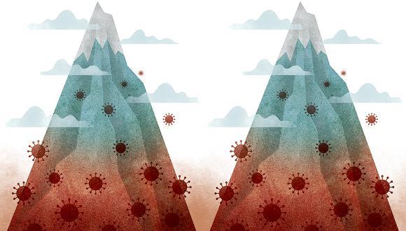 El coronavirus y la altura. (Ilustración: Víctor Aguilar)