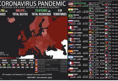 Mapa del coronavirus EN VIVO, HOY lunes 21 de setiembre del 2020: cifra actualizada de muertos e infectados