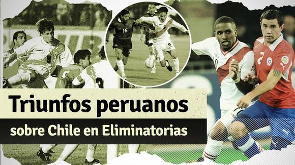 Scopri le vittorie della nazionale peruviana contro il Cile nelle qualificazioni