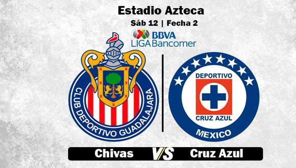 Chivas Guadalajara y Cruz Azul protagonizan el partido del fin de semana por la Liga Mx en el Estadio Azteca.