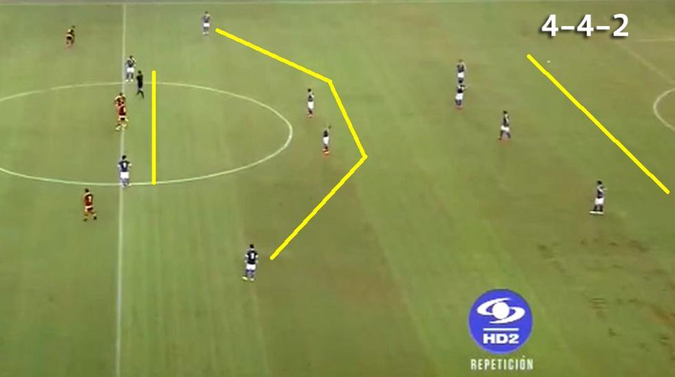 Paraguay: análisis de cómo juega de visita el equipo de Díaz - 1