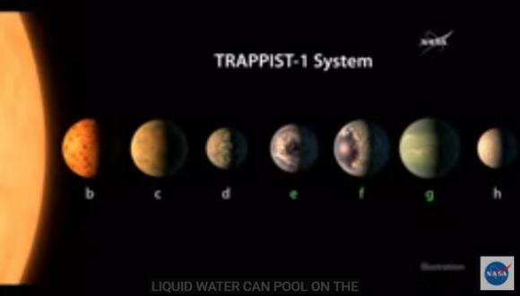 NASA: se halló sistema con 7 planetas del tamaño de la Tierra