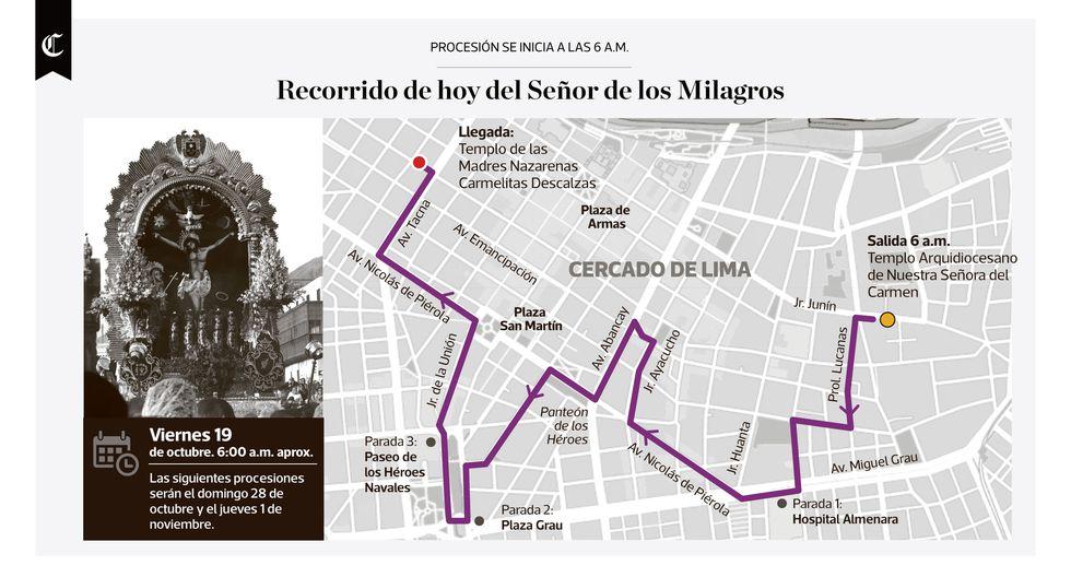 Infografía publicada en el diario El Comercio el 19/10/2018