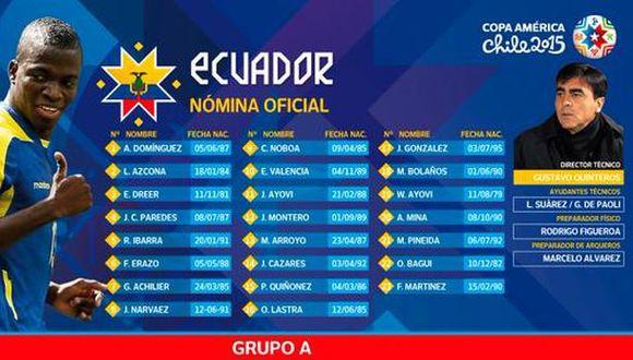 Copa América: Ecuador definió su lista de 23 jugadores